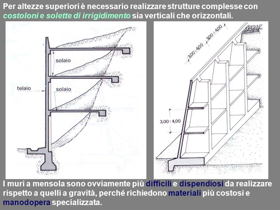 Per altezze superiori è necessario realizzare strutture complesse con costoloni e solette di irrigidimento sia verticali che orizzontali.