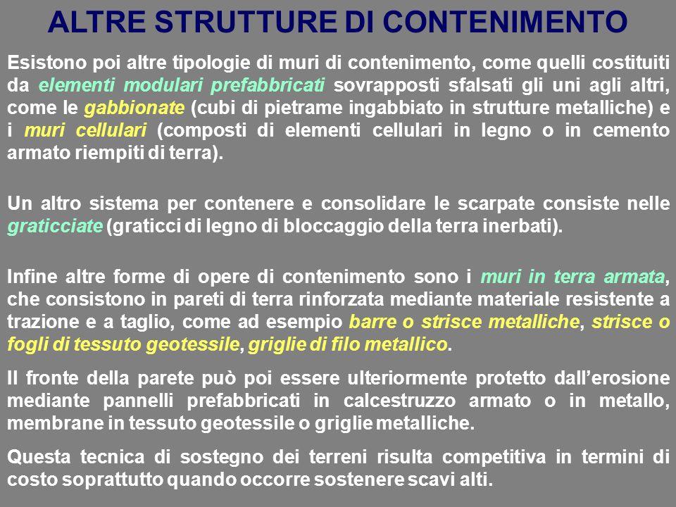 ALTRE STRUTTURE DI CONTENIMENTO