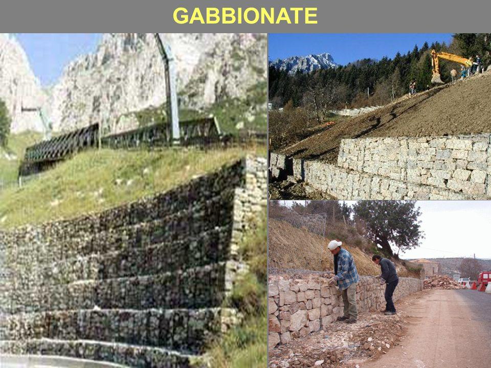 GABBIONATE