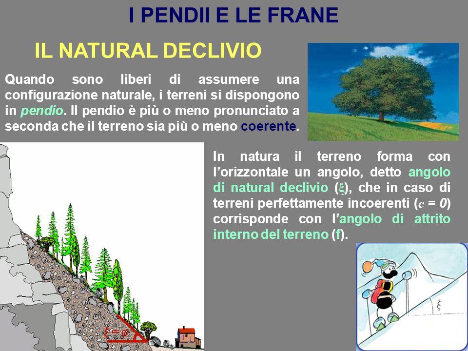 I PENDII E LE FRANE IL NATURAL DECLIVIO