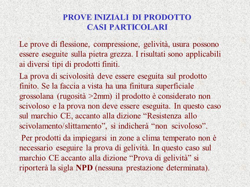 PROVE INIZIALI DI PRODOTTO CASI PARTICOLARI