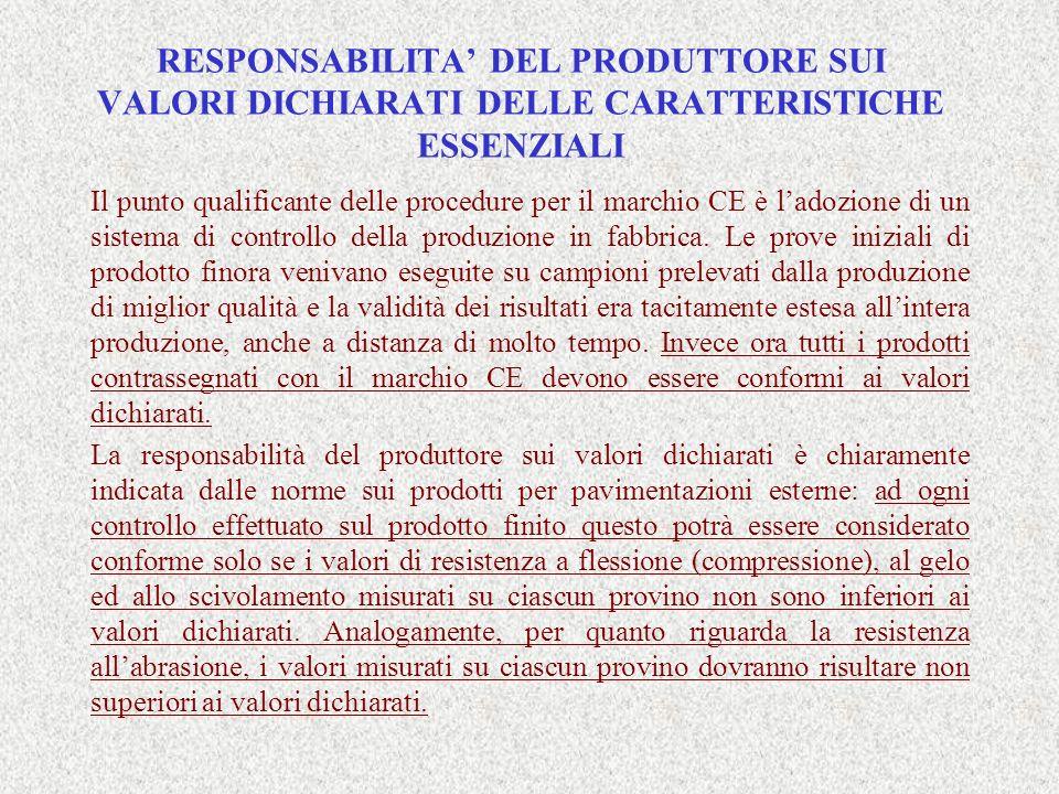 RESPONSABILITA' DEL PRODUTTORE SUI VALORI DICHIARATI DELLE CARATTERISTICHE ESSENZIALI