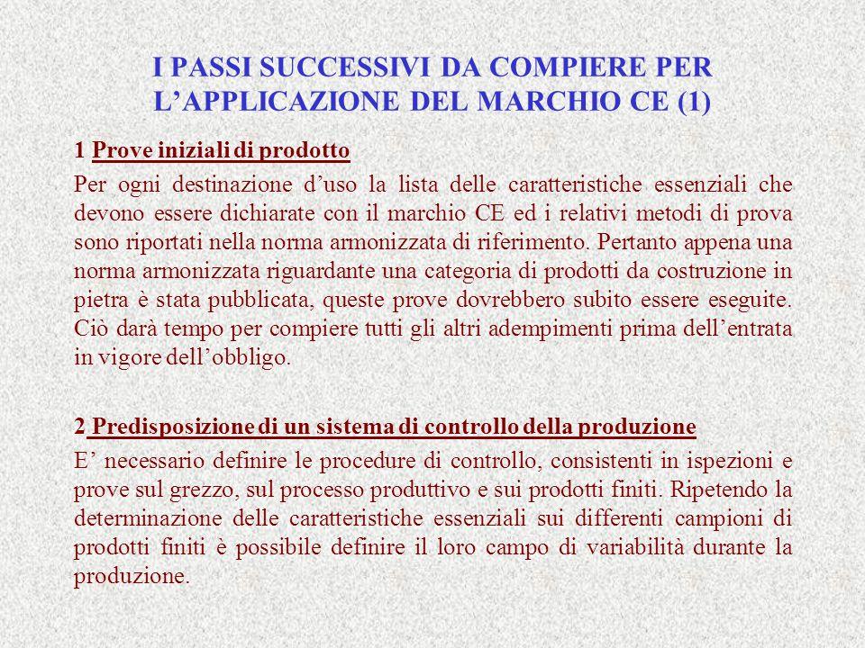 I PASSI SUCCESSIVI DA COMPIERE PER L'APPLICAZIONE DEL MARCHIO CE (1)
