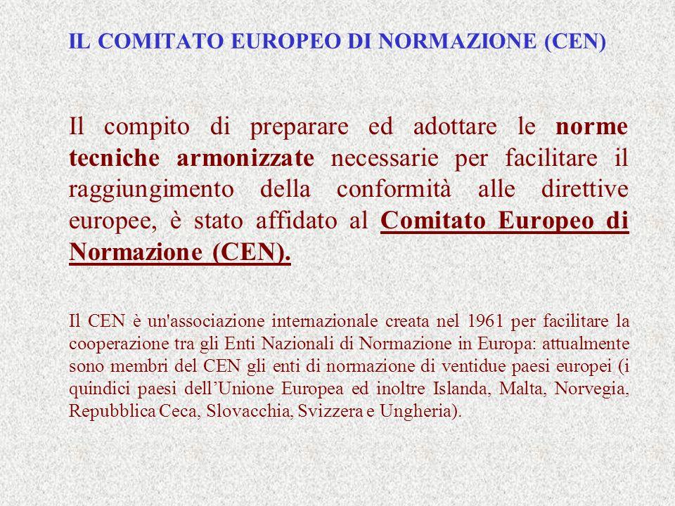 IL COMITATO EUROPEO DI NORMAZIONE (CEN)