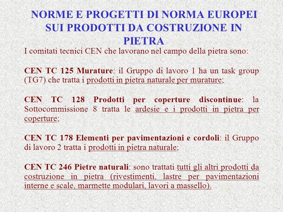 NORME E PROGETTI DI NORMA EUROPEI SUI PRODOTTI DA COSTRUZIONE IN PIETRA