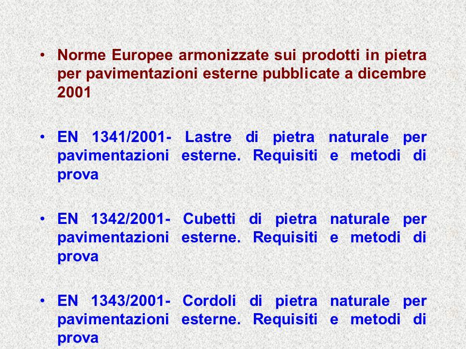Norme Europee armonizzate sui prodotti in pietra per pavimentazioni esterne pubblicate a dicembre 2001