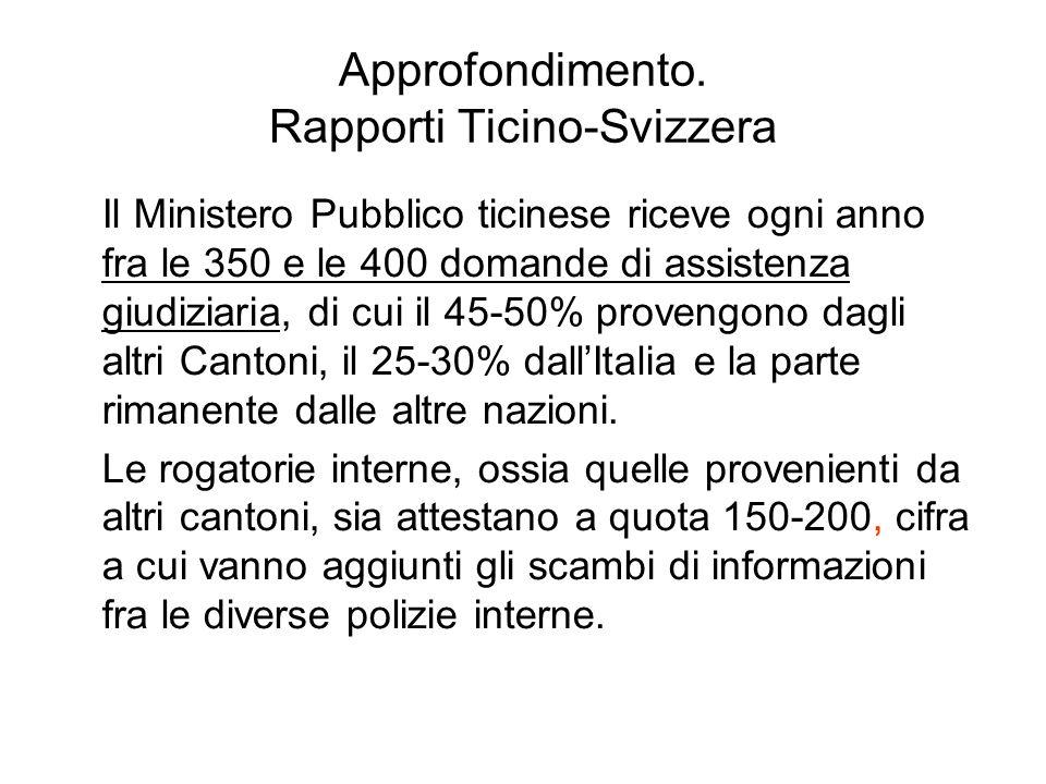 Approfondimento. Rapporti Ticino-Svizzera