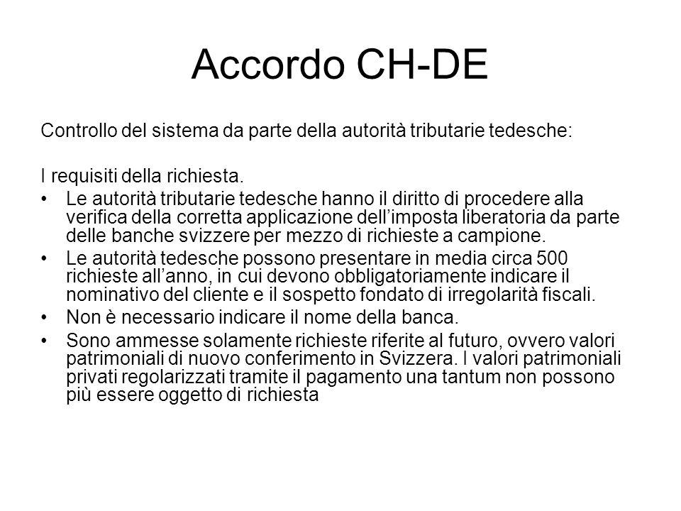 Accordo CH-DE Controllo del sistema da parte della autorità tributarie tedesche: I requisiti della richiesta.