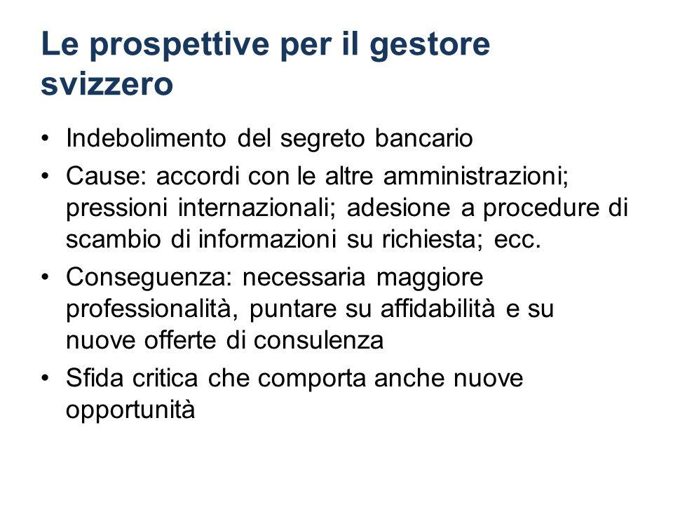 Le prospettive per il gestore svizzero