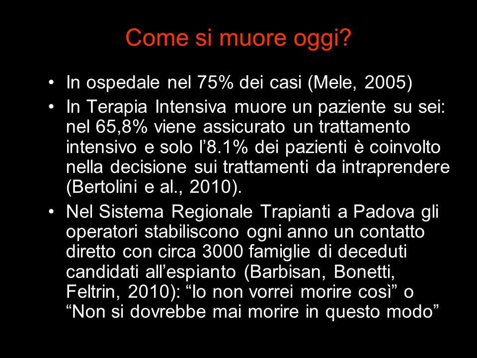 Come si muore oggi In ospedale nel 75% dei casi (Mele, 2005)