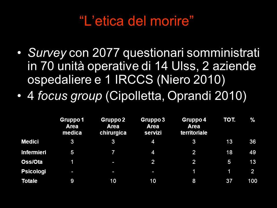 L'etica del morire Survey con 2077 questionari somministrati in 70 unità operative di 14 Ulss, 2 aziende ospedaliere e 1 IRCCS (Niero 2010)