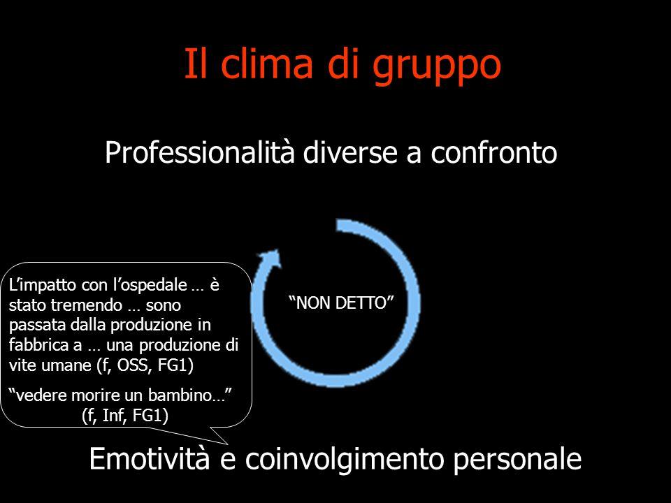 Il clima di gruppo Professionalità diverse a confronto