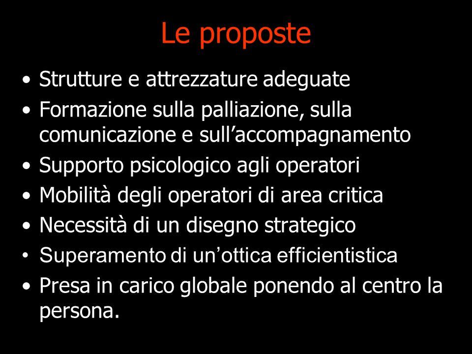 Le proposte Strutture e attrezzature adeguate