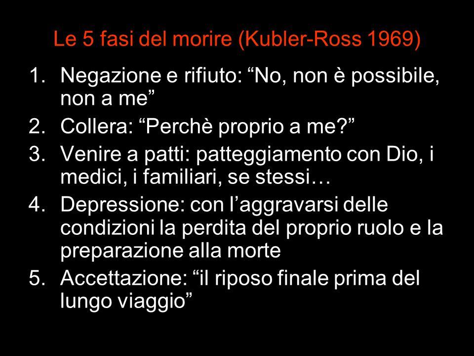 Le 5 fasi del morire (Kubler-Ross 1969)