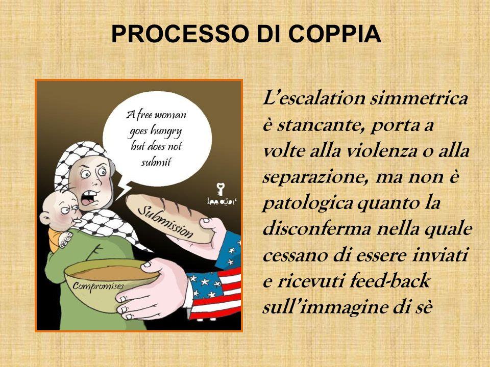PROCESSO DI COPPIA
