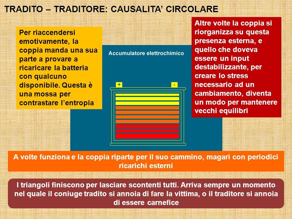 TRADITO – TRADITORE: CAUSALITA' CIRCOLARE