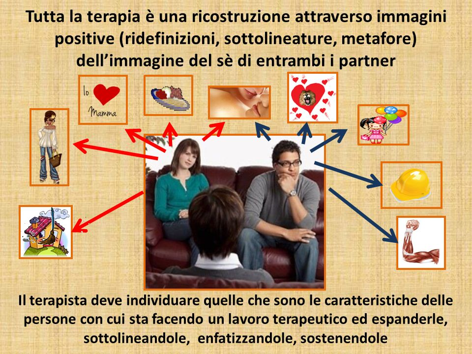 Tutta la terapia è una ricostruzione attraverso immagini positive (ridefinizioni, sottolineature, metafore) dell'immagine del sè di entrambi i partner