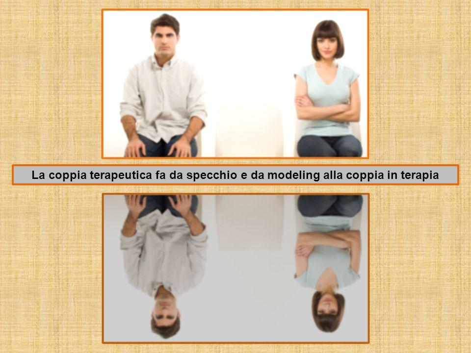 La coppia terapeutica fa da specchio e da modeling alla coppia in terapia