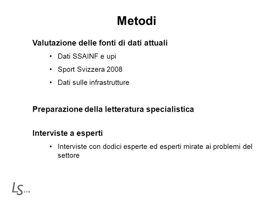 Metodi Valutazione delle fonti di dati attuali