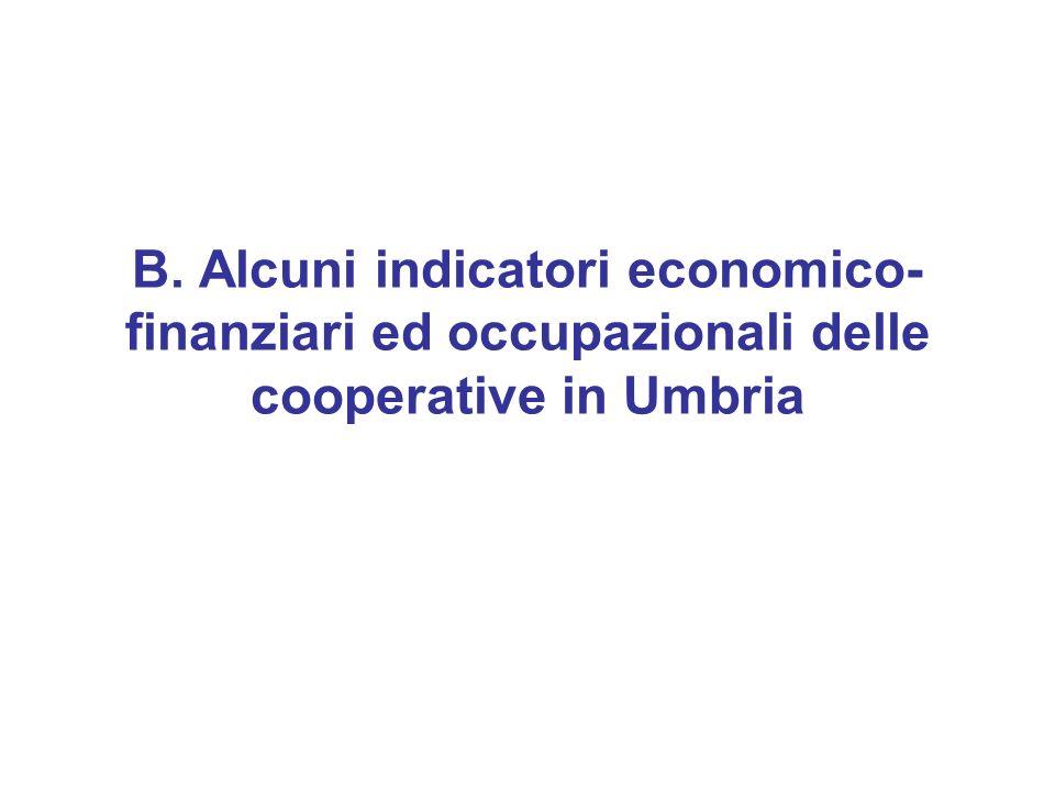 B. Alcuni indicatori economico-finanziari ed occupazionali delle cooperative in Umbria