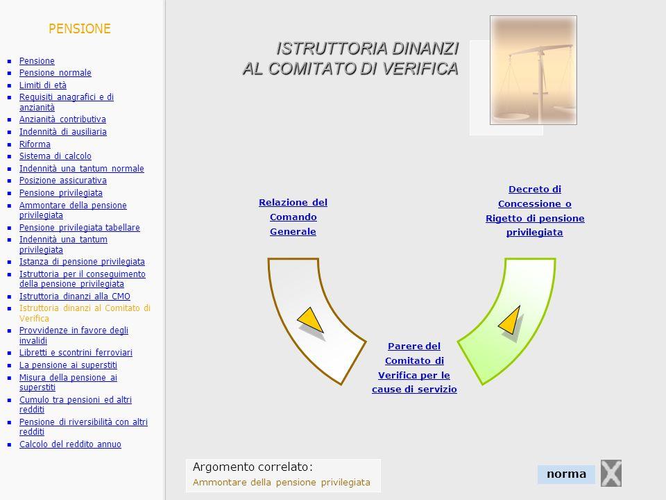 ISTRUTTORIA DINANZI AL COMITATO DI VERIFICA