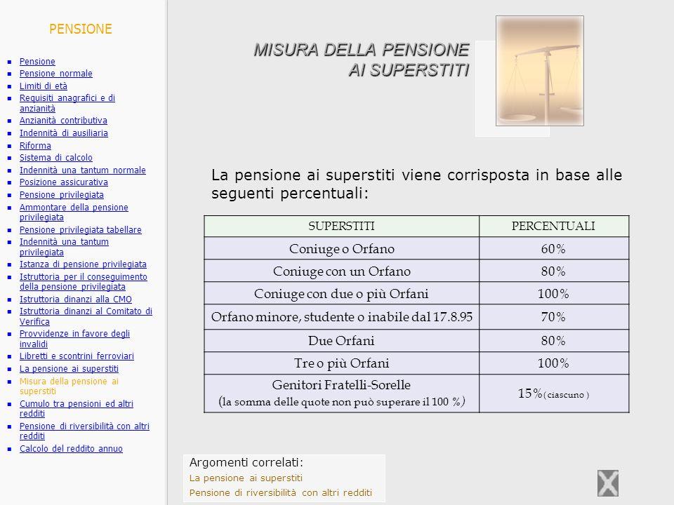 MISURA DELLA PENSIONE AI SUPERSTITI