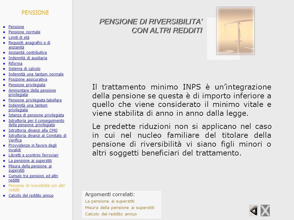 PENSIONE DI RIVERSIBILITA' CON ALTRI REDDITI