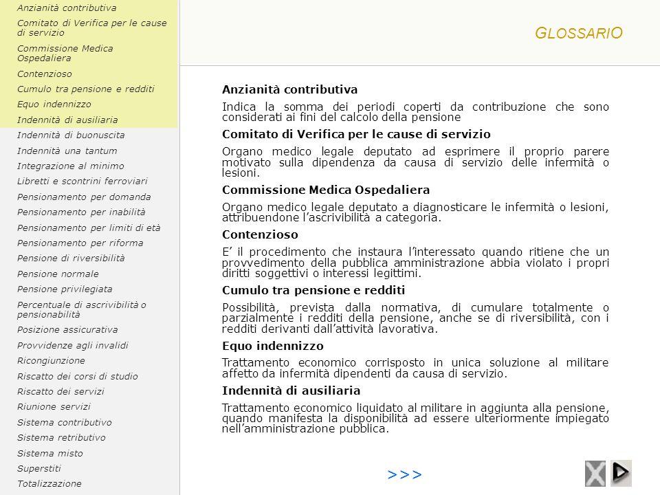 GLOSSARIO >>> Anzianità contributiva