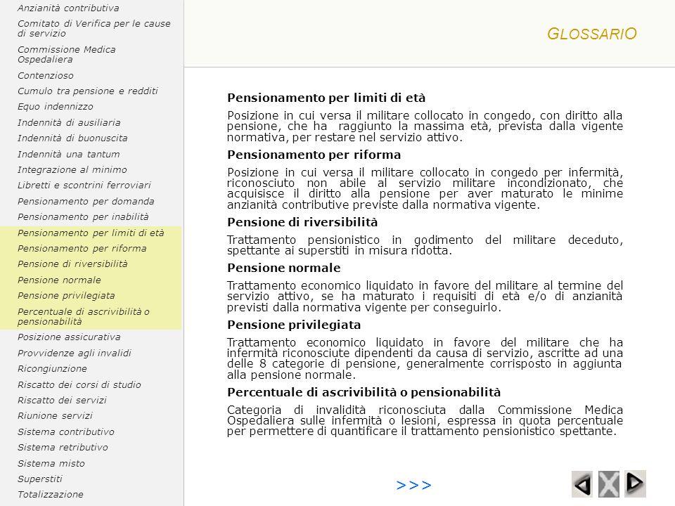 GLOSSARIO >>> Pensionamento per limiti di età