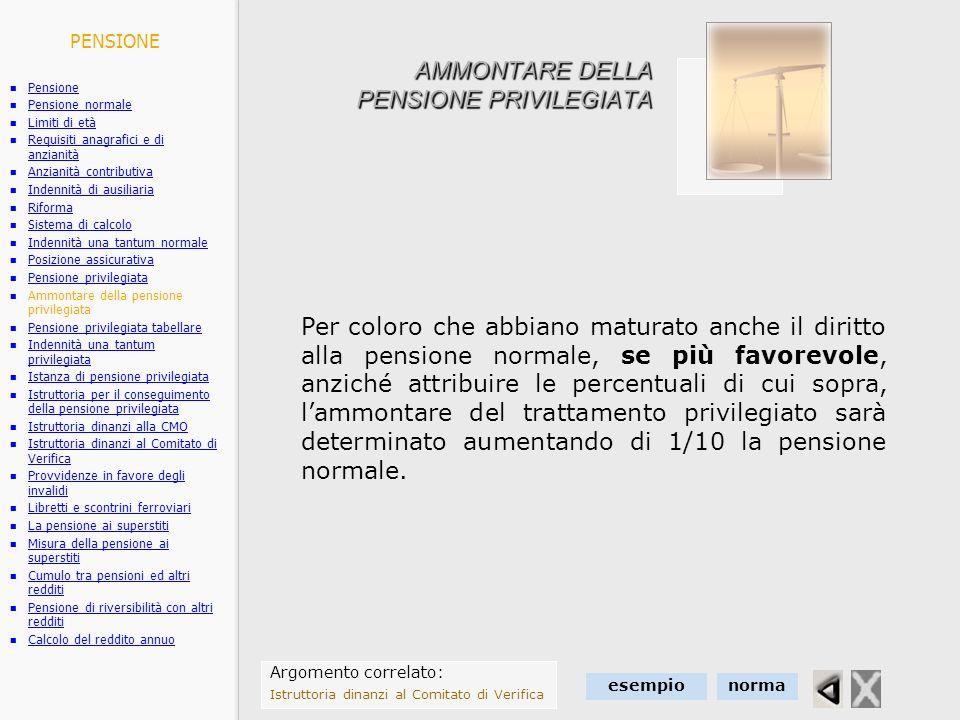 AMMONTARE DELLA PENSIONE PRIVILEGIATA