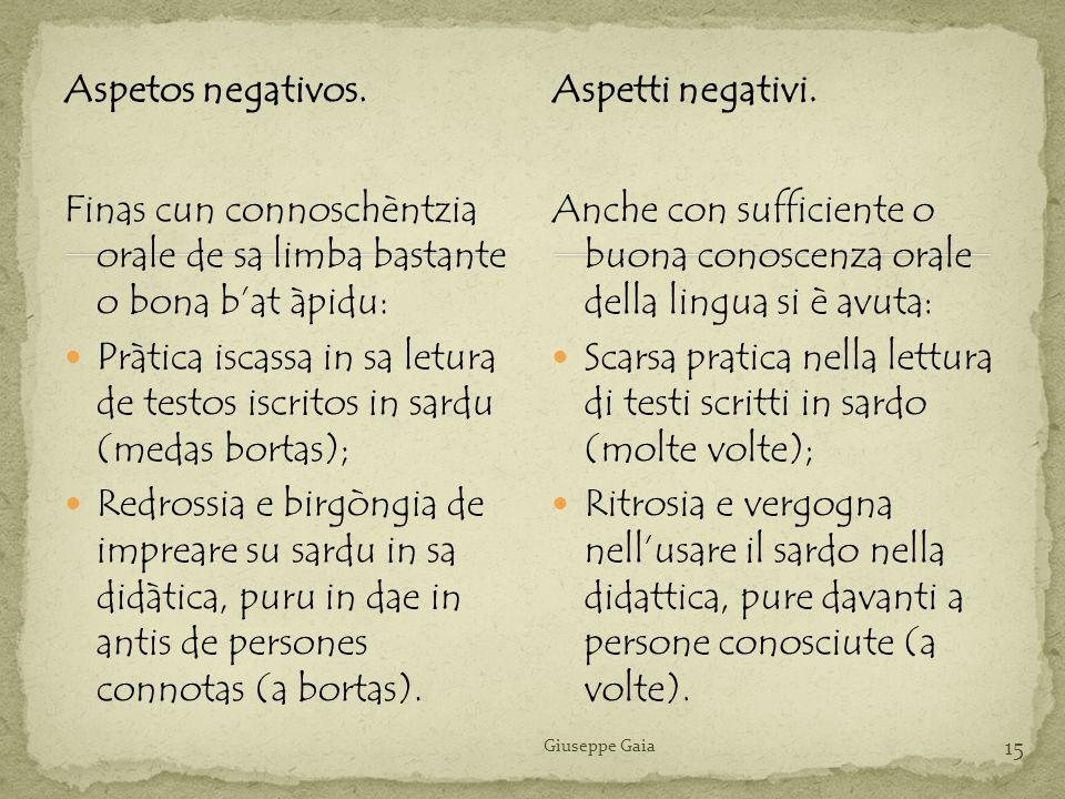 Finas cun connoschèntzia orale de sa limba bastante o bona b'at àpidu: