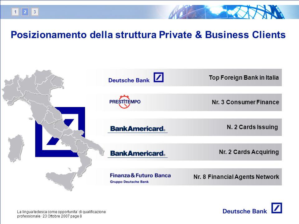 Posizionamento della struttura Private & Business Clients