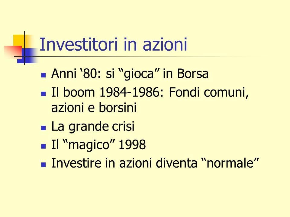 Investitori in azioni Anni '80: si gioca in Borsa