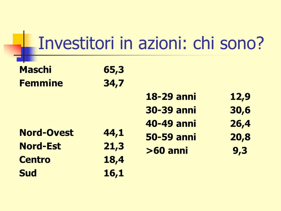Investitori in azioni: chi sono