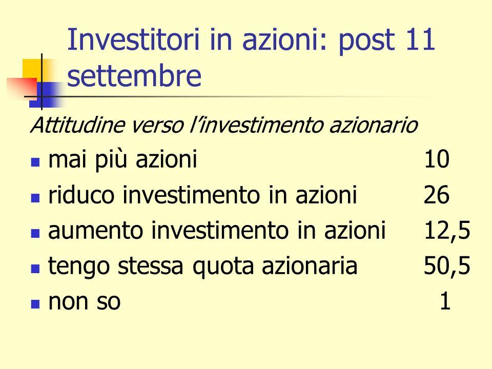 Investitori in azioni: post 11 settembre