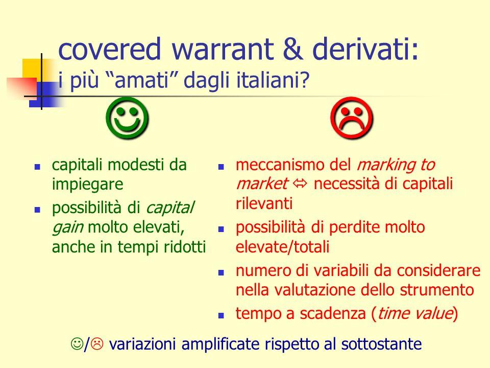 covered warrant & derivati: i più amati dagli italiani