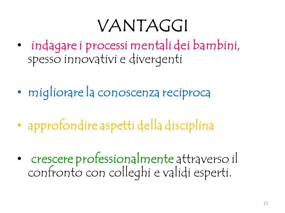 VANTAGGI indagare i processi mentali dei bambini, spesso innovativi e divergenti. migliorare la conoscenza reciproca.