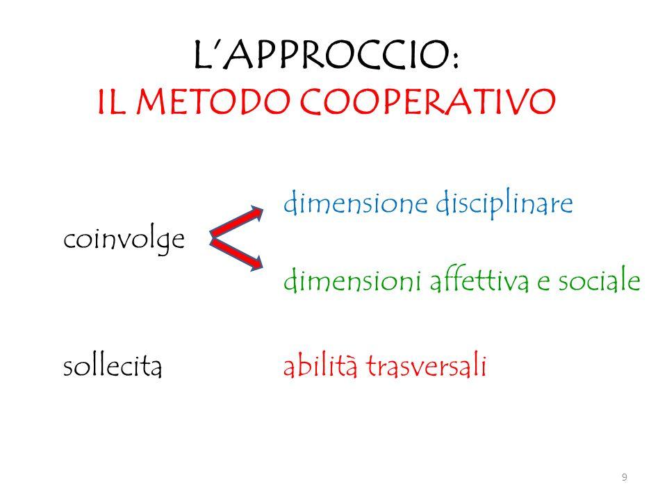 L'APPROCCIO: IL METODO COOPERATIVO