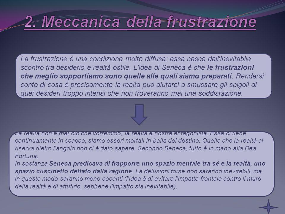 2. Meccanica della frustrazione