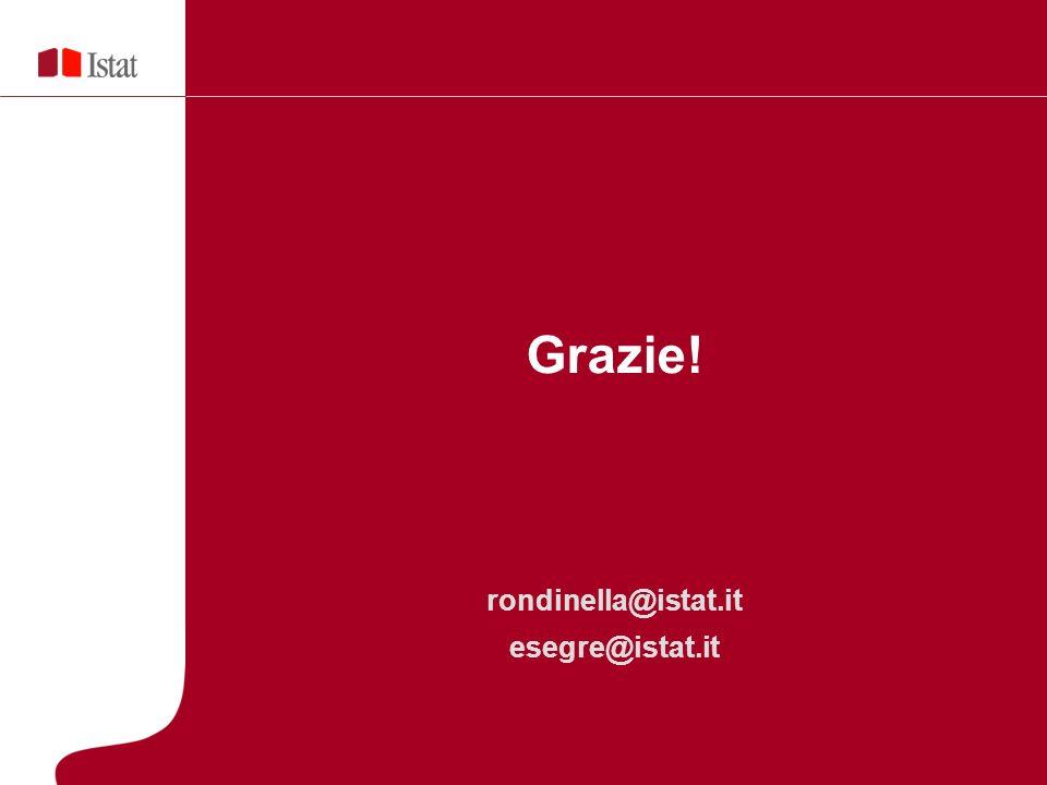 Grazie! rondinella@istat.it esegre@istat.it