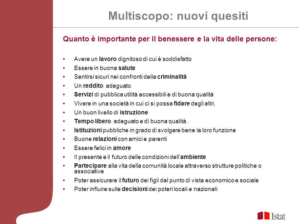 Multiscopo: nuovi quesiti