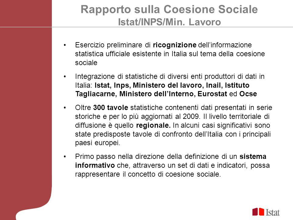 Rapporto sulla Coesione Sociale Istat/INPS/Min. Lavoro