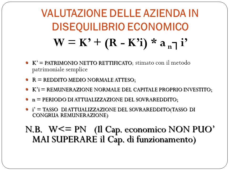 VALUTAZIONE DELLE AZIENDA IN DISEQUILIBRIO ECONOMICO