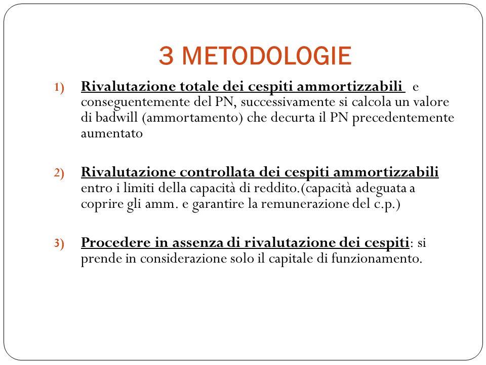 3 METODOLOGIE