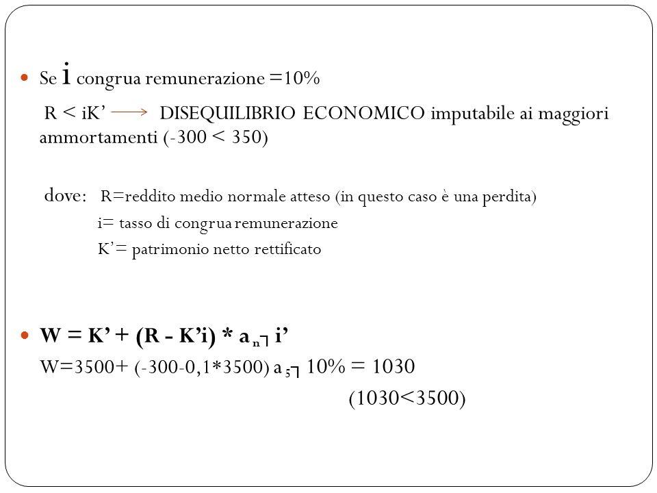 W = K' + (R - K'i) * a n┐i' (1030<3500)