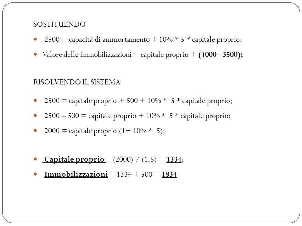 SOSTITUENDO 2500 = capacità di ammortamento + 10% * 5 * capitale proprio; Valore delle immobilizzazioni = capitale proprio + (4000– 3500);