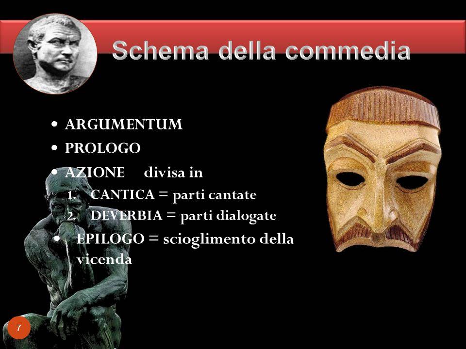 Schema della commedia ARGUMENTUM PROLOGO AZIONE divisa in