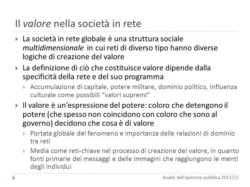 Il valore nella società in rete