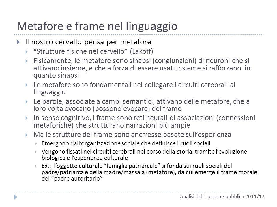 Metafore e frame nel linguaggio