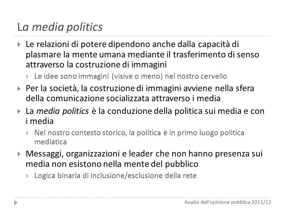 La media politics